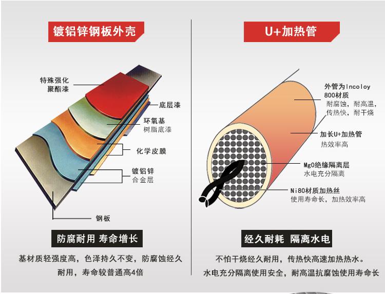 恒热电热水器家用型K系列(标准型)